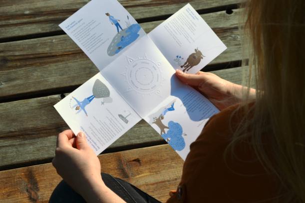 Die vier Übungen des Kompass der Achtsamkeit Allgäu
